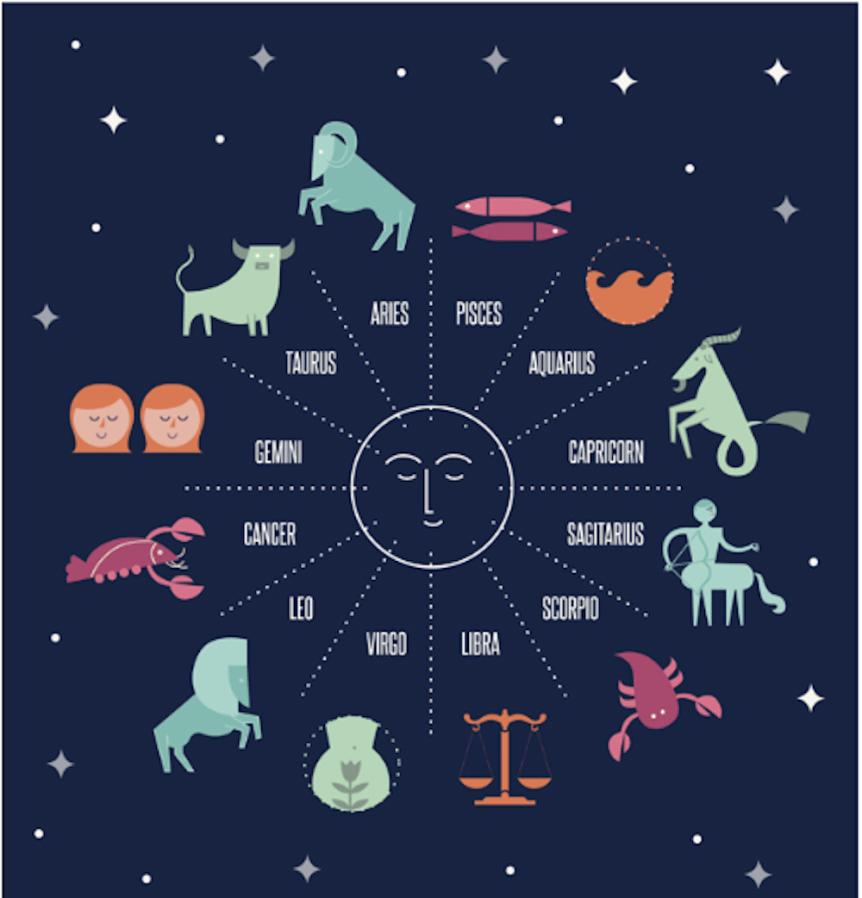 horoskop ślubny
